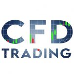 Never trade the CFD market with gut feelings